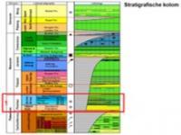 Regionale Geologie van Nederland, in 4 delen